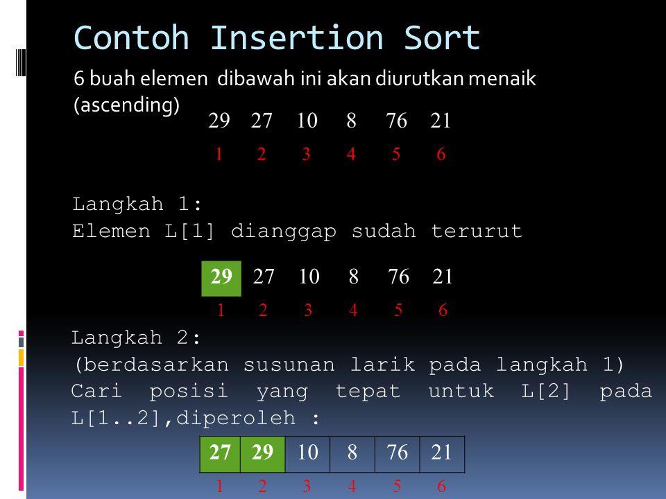 Contoh Insertion Sort 6 buah elemen dibawah ini akan diurutkan menaik (ascending) Langkah 1: Elemen L[1] dianggap sudah terurut.